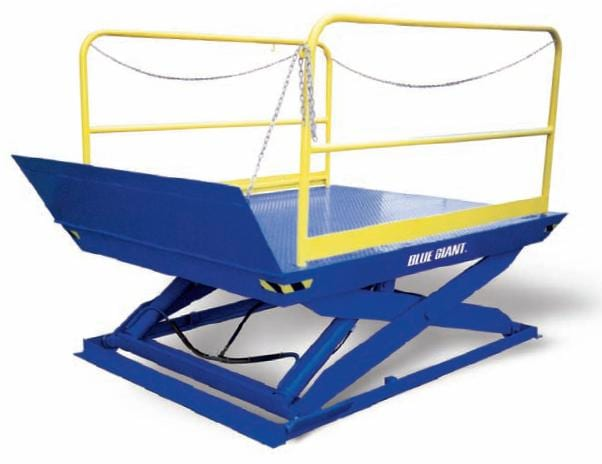 Loading dock lifts when to use a dock lift vs a leveler dock lift publicscrutiny Choice Image