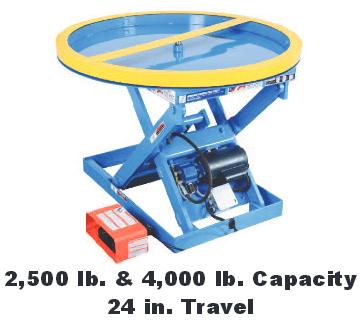 Advance Hydraulic Palletizer