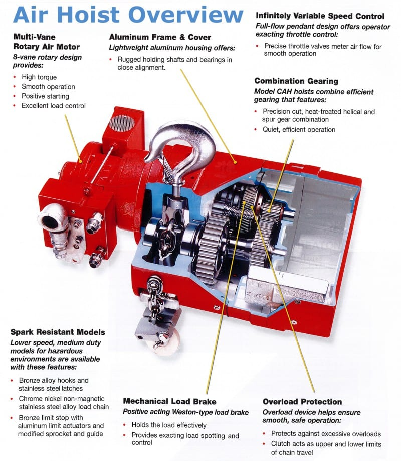 coffing hoist wiring diagram wiring diagram and schematic design images of coffing hoist 2 ton wiring diagram wire