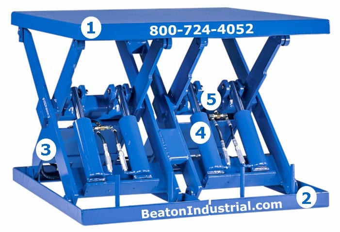 How does a Scissor Lift Table work?